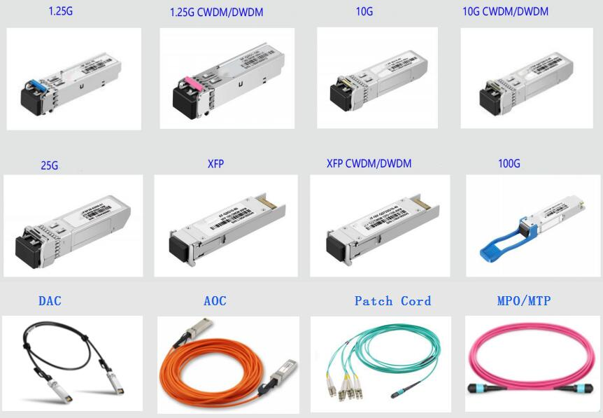 Manufacturer of sfp xfp cfp patch cables